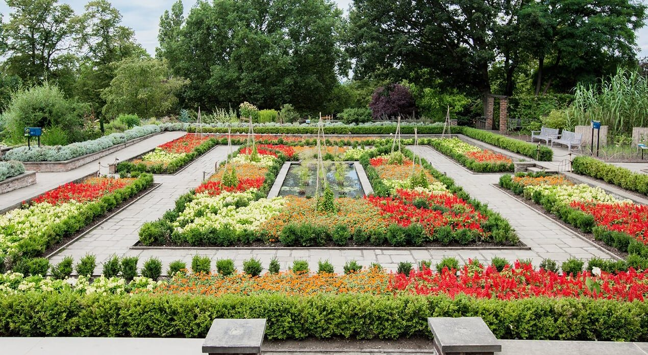The best private gardens in London – The Glossary